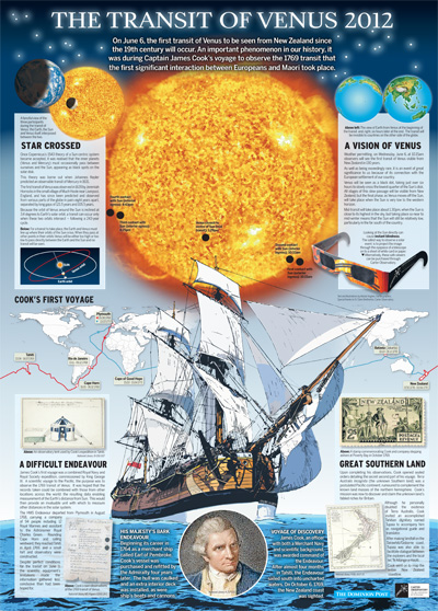 Transit of venus poster