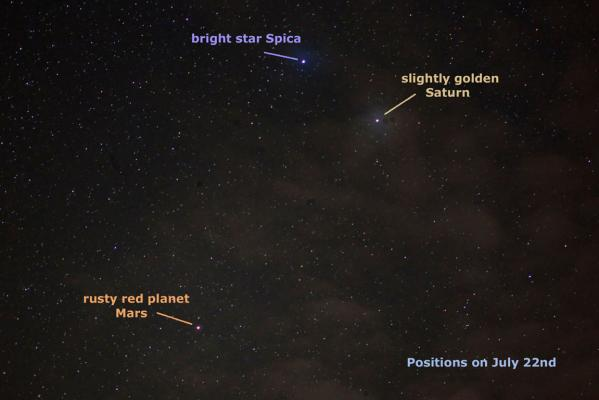 Mars, Saturn and Spica in July