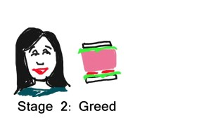 Stage 2 - Greed