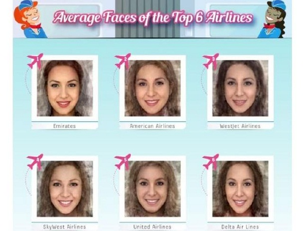 Website Slammed For Rating Airlines By The Beauty Of Their Flight