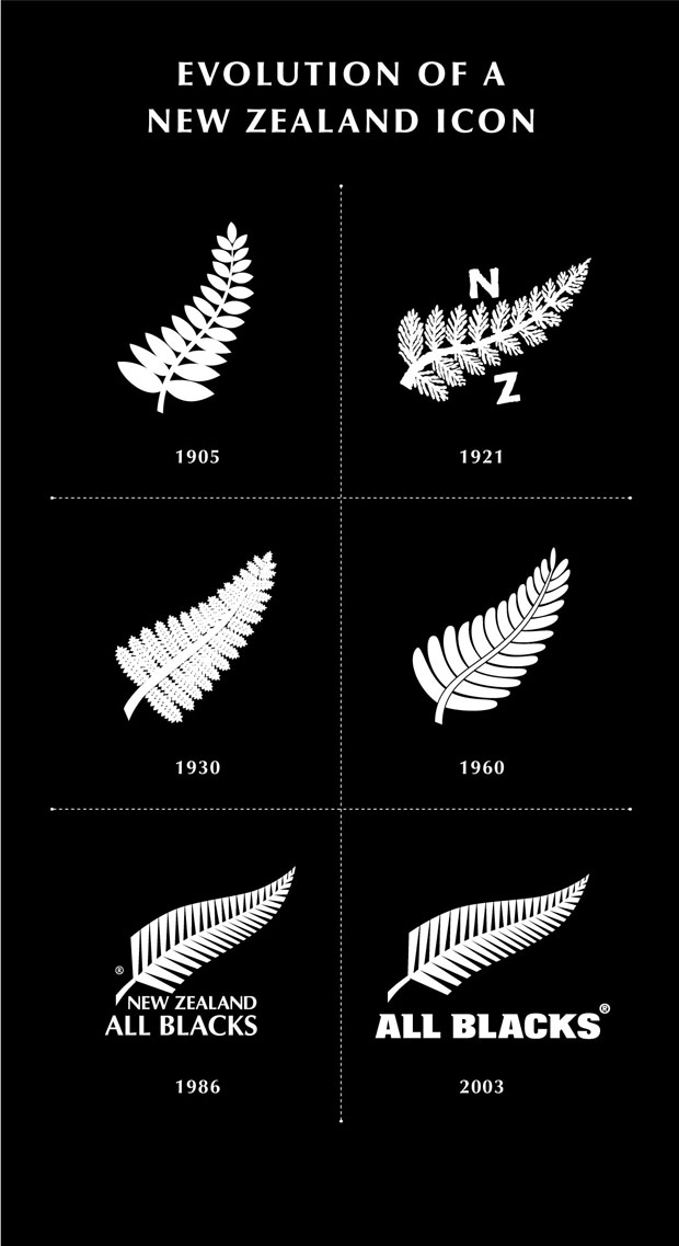 Does the newly released jersey logo do the All Blacks justice