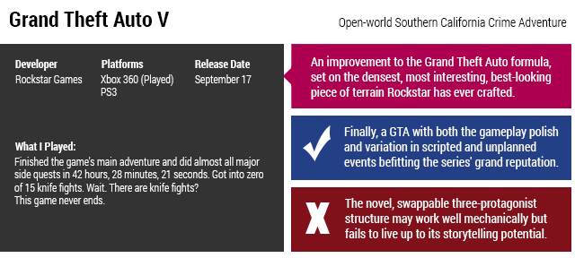 Review: Grand Theft Auto V   Stuff co nz