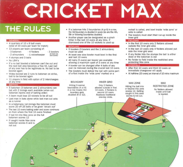 rules cricket