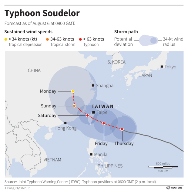 Typhoon soudelor to bring 50cm of rain to taiwan for Accuweather fishing forecast