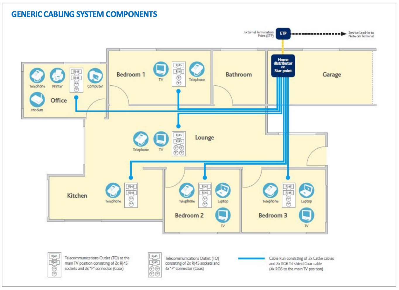 sonos wiring diagram wiring diagram and schematic design sonos wiring diagram diagrams base