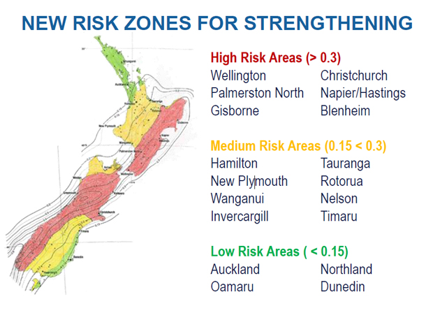Major changes to earthquake strengthening rules | Stuff.co.nz